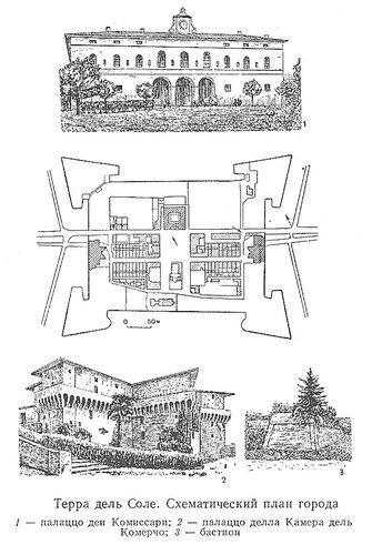 Терра дель Соле. Схематичный план города, чертежи