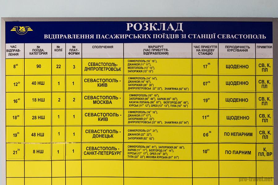 Севастополь. Расписания