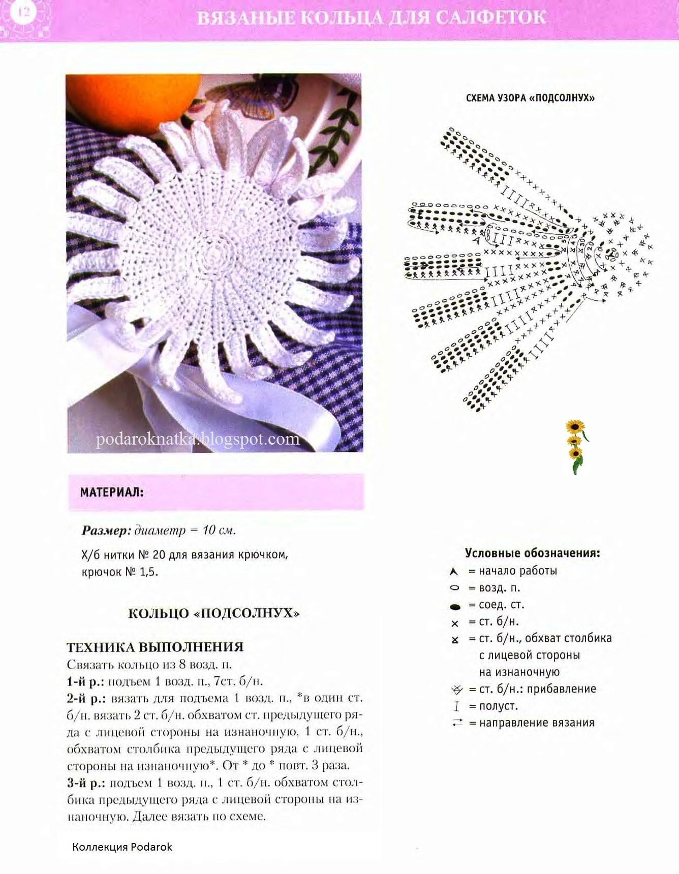 Основные стежки для вышивки лентами
