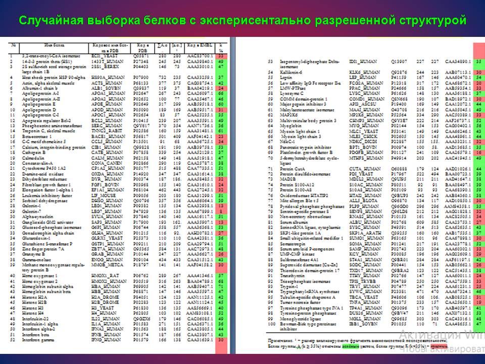 http://img-fotki.yandex.ru/get/2712/158289418.195/0_fc3ab_ed57753f_orig.jpg