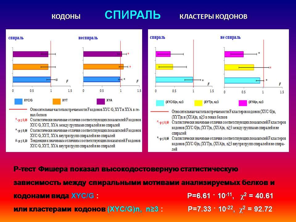 http://img-fotki.yandex.ru/get/2712/158289418.195/0_fc3ad_95c3c50d_orig.jpg