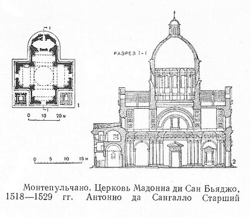 Церковь Мадонна ди Сан Бьяджо в Монтепульчано, чертежи