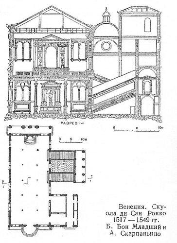 Скуола ди Сан Рокко, чертежи