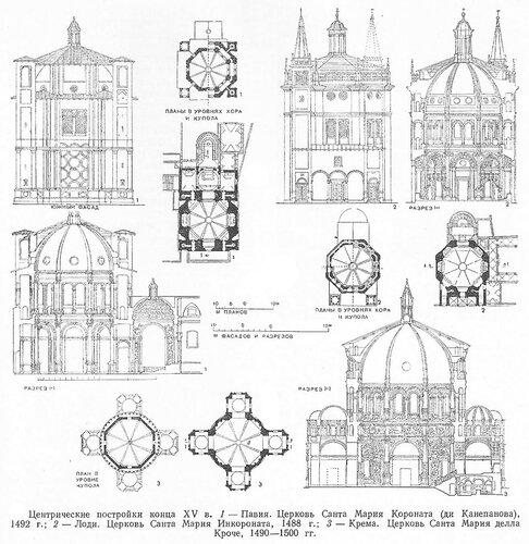 Центрические постройки конца XV в. в Италии, чертежи
