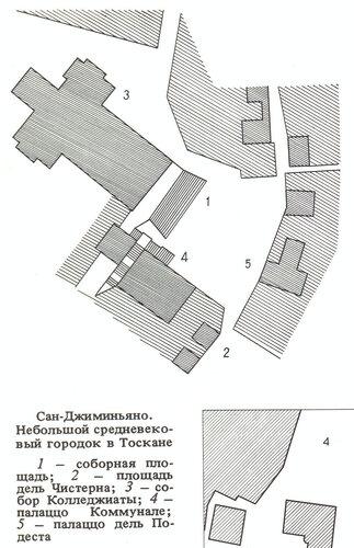 Площадь Сан-Джиминьяно во Флоренции, план
