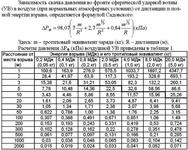 https://img-fotki.yandex.ru/get/2712/230070060.32/0_1156f9_7acaa236_orig.jpg