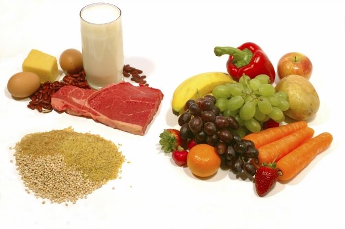 рацион правильного питания меню