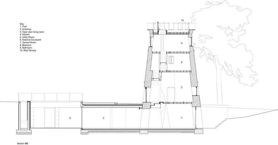 Дом в башне графства Глостершир, Англия