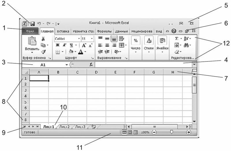 Окно Excel 2010 [ ВИДЕО ]
