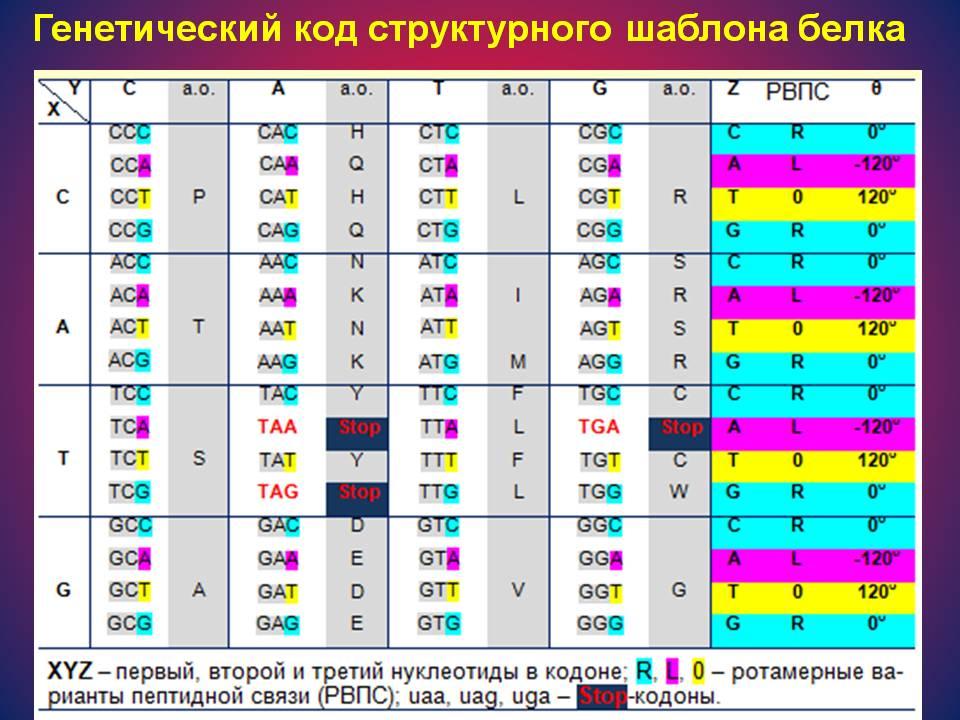 http://img-fotki.yandex.ru/get/2713/158289418.195/0_fc3b0_ff0cd2aa_orig.jpg