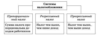 Книга Обществознание.