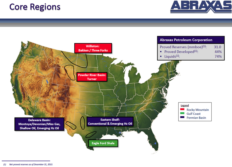О компании Abraxas Petroleum Corp