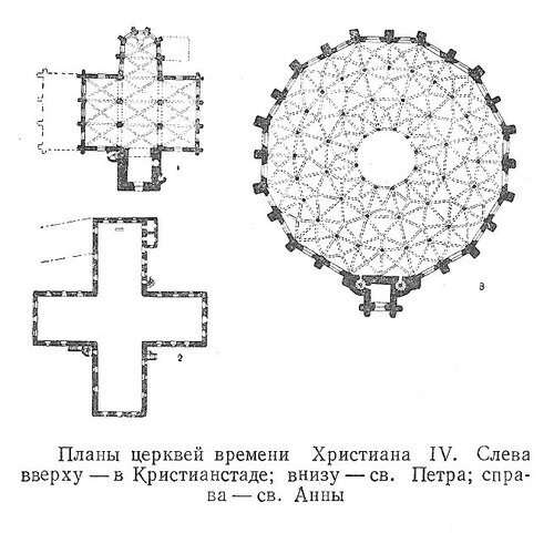 Церкви времени Христиана IV, чертежи