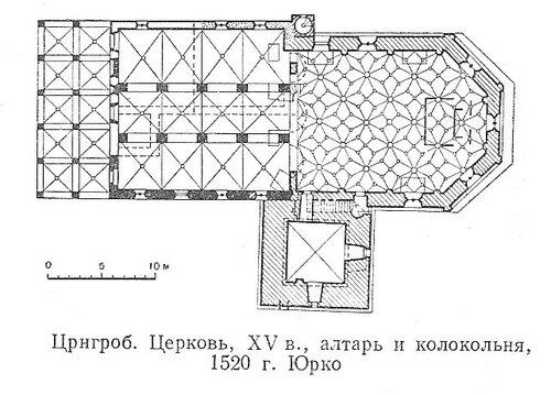 Церковь в Црнгробе, план