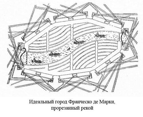 Идеальный город Франческо де Марки, план