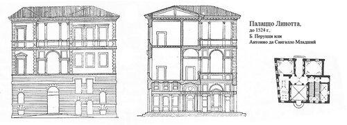Палаццо Линотта, чертежи