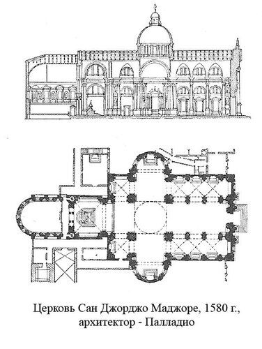 Церковь Сан Джорджо Маджоре, архитектор - Палладио, чертежи