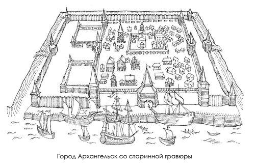 Город Архангельск со старинной гравюры