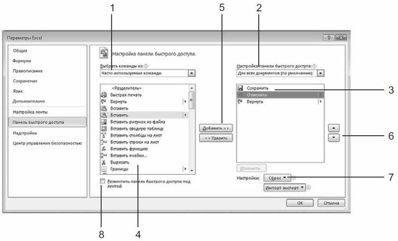 Рис. 1.4. Настройка режима отображения дополнительного набора команд на панели быстрого доступа