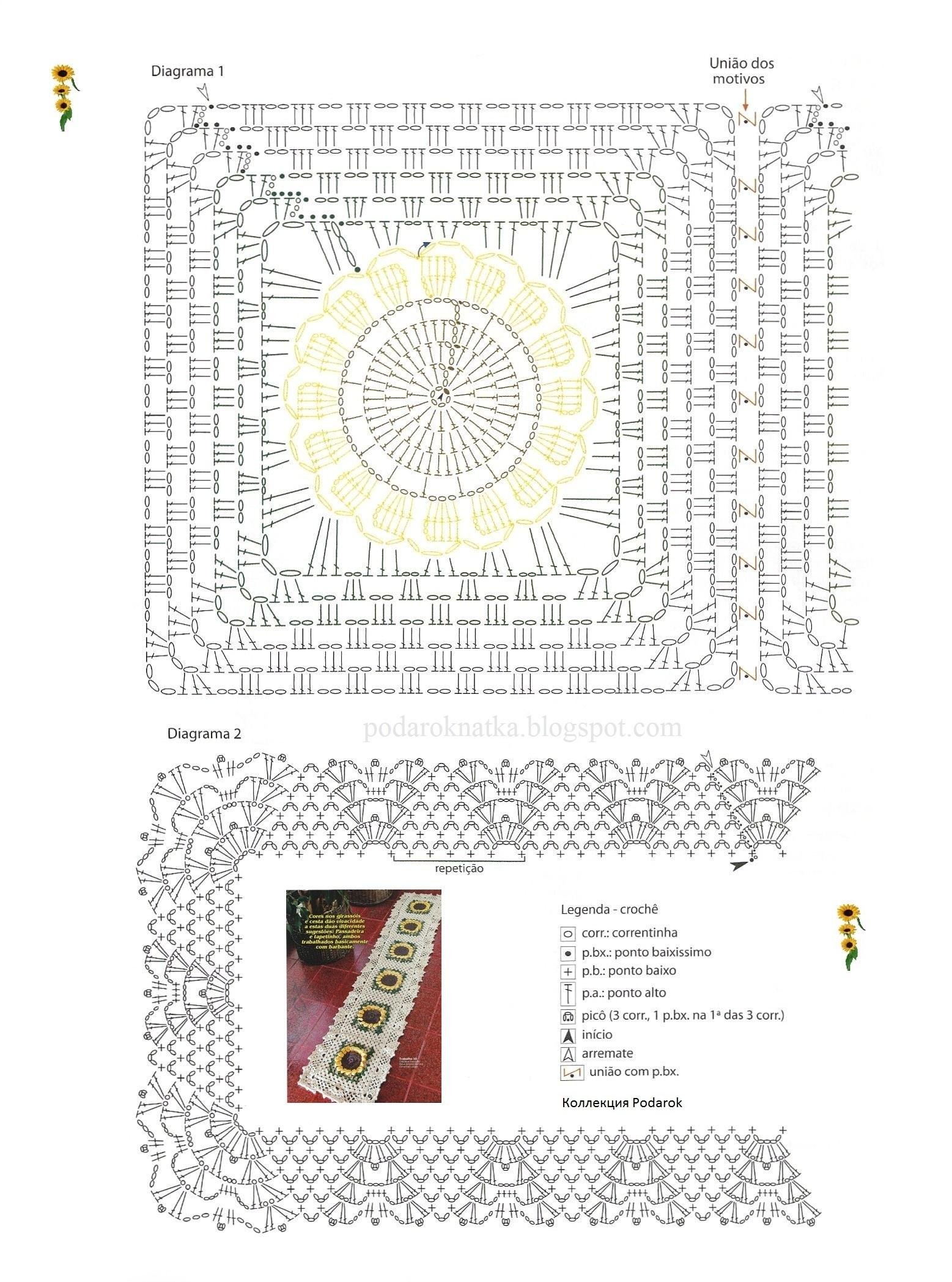 Вязание крючком коврики схемы и описание из чего вязать