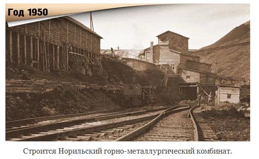 Строительство Норильского горно-металлургического комбината.png