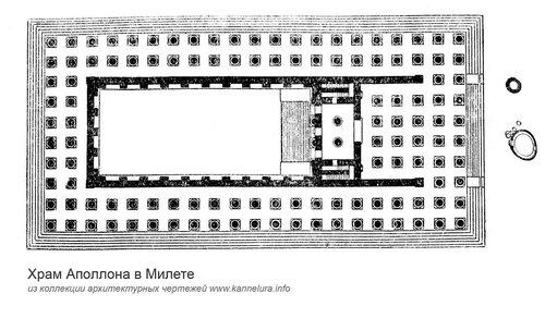 Храм Аполлона в Милете, план
