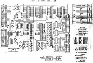 Схемы и документация на отечественные ЭВМ и ПЭВМ и комплектующие - Страница 3 0_14d2dd_8ce83b2d_M