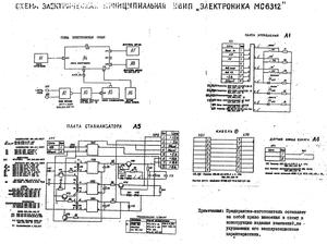 Схемы и документация на отечественные ЭВМ и ПЭВМ и комплектующие - Страница 3 0_14d2de_fa1f3fee_M