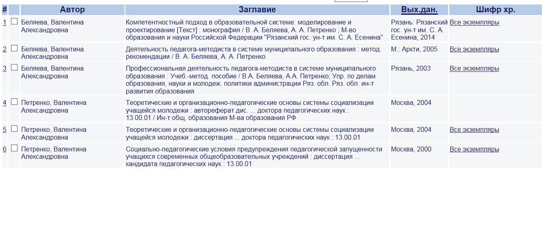 Петренко_монография_РГБ.png