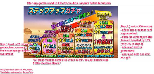 Японские схемы монетизации игр