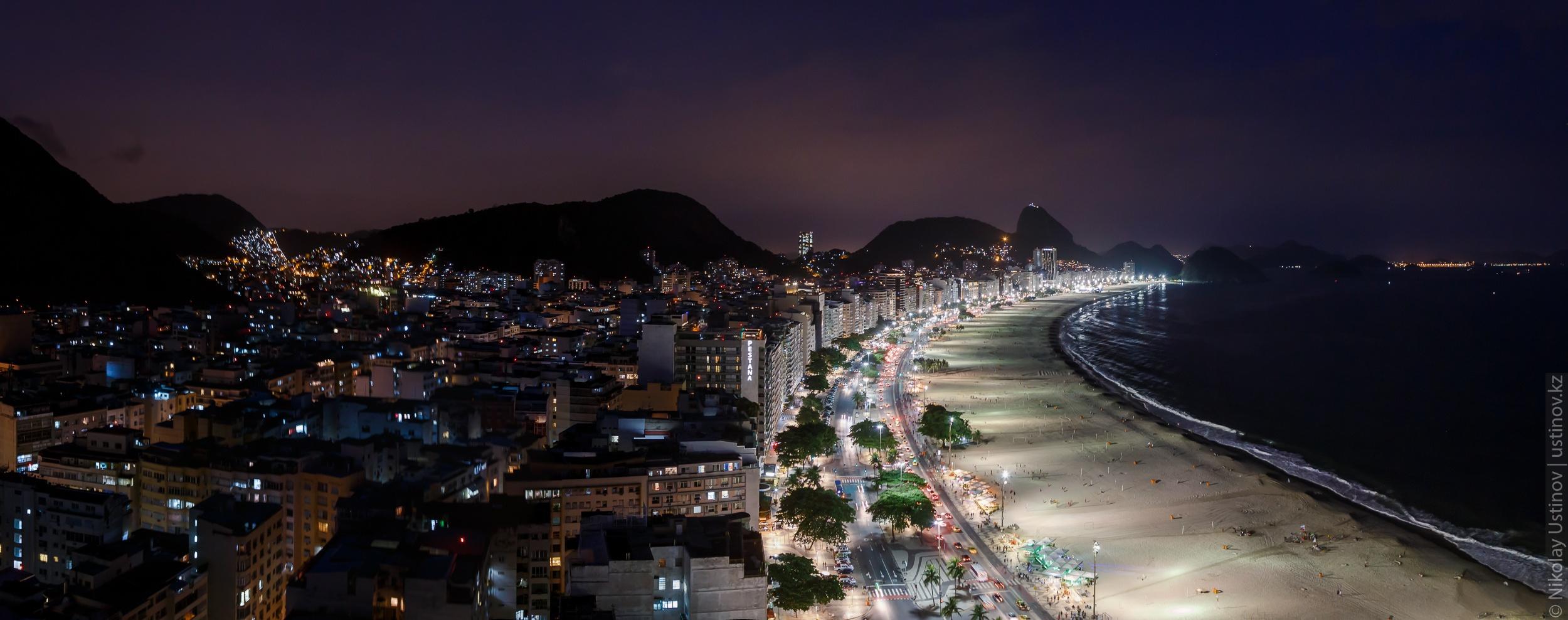Панорама Рио Копакабана закат