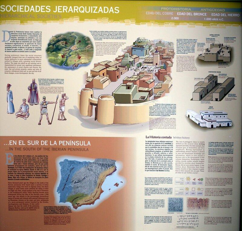 Ронда. Муниципальный музей (Museo de Ronda)
