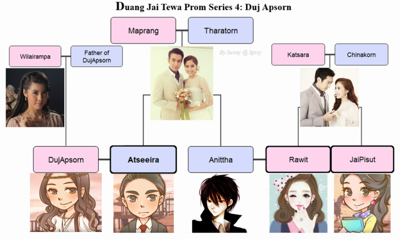 Ch3] Duang Jai Tewa Prom Series (Unknown) | Page 14 | AFN