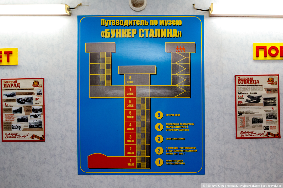 Самарский бункер Сталина