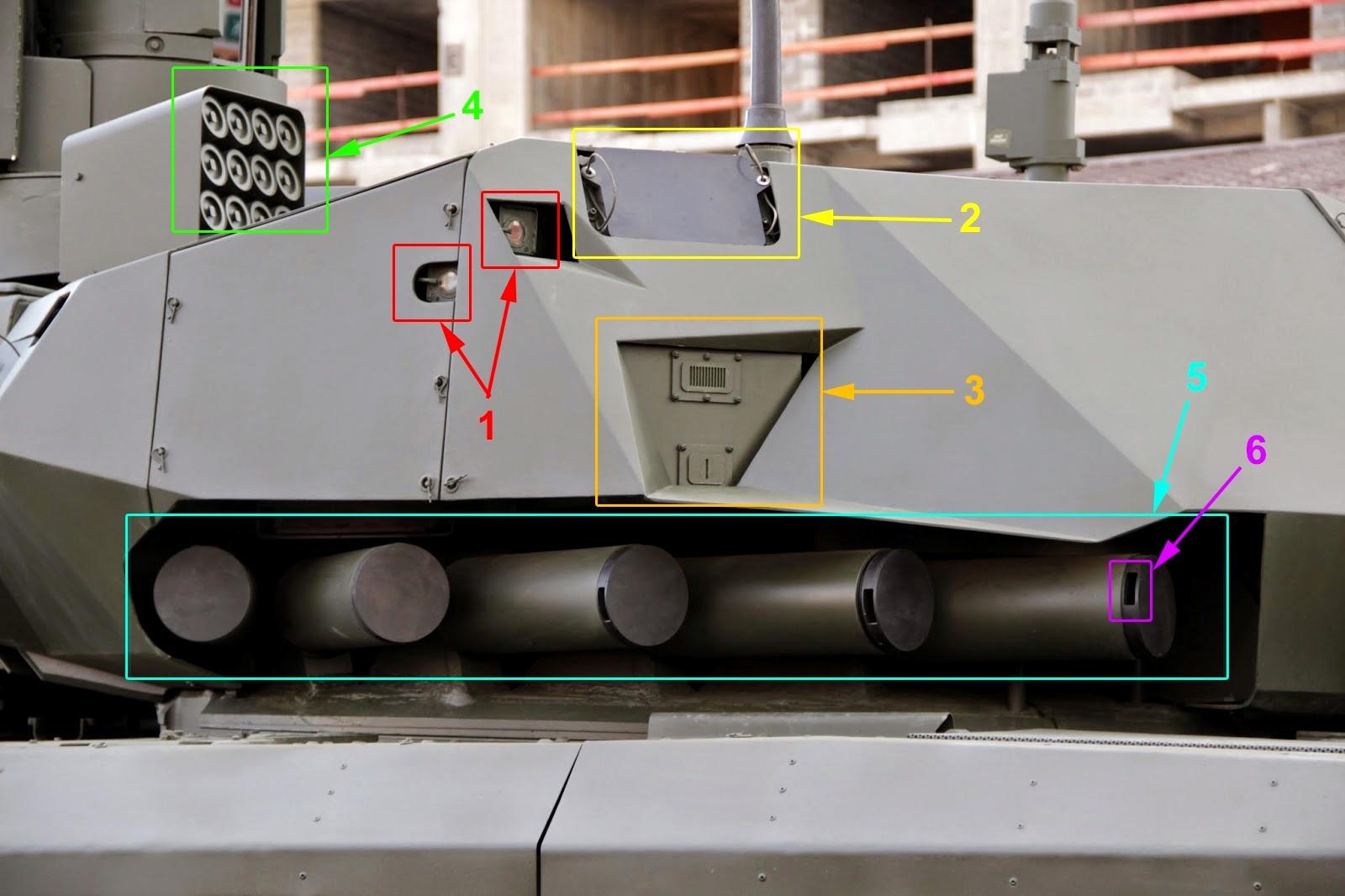 Расположение систем защиты на башне танка Т-14