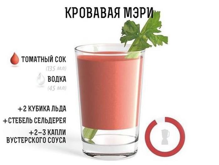 Коктейль водка с томатным соком