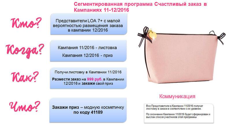 Сегментированная программа Счастливый заказ в кампаниях 11-12 2016