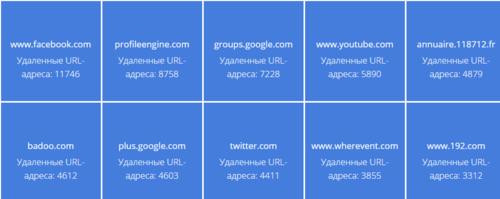 google_url.PNG