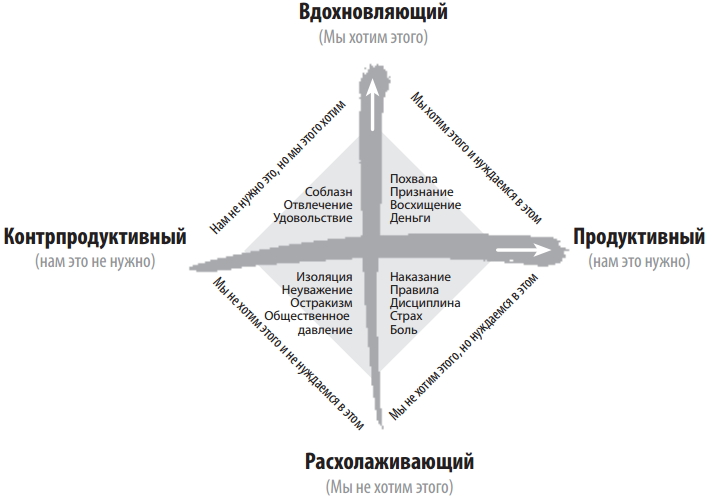 Триггеры1.jpg