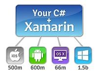 C# + Xamarin