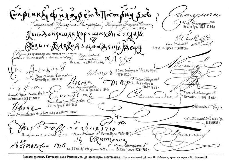 Подписи исторических лиц