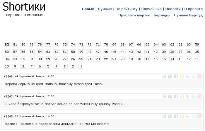 shortiki.com