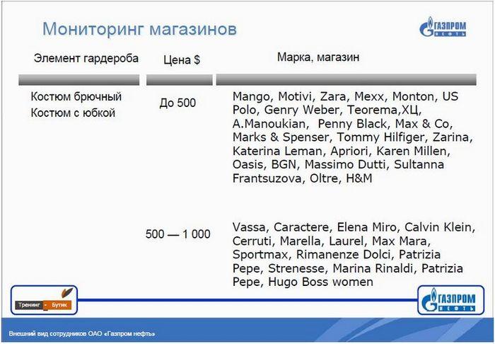 Дресс код от Газпрома (17 страниц приложения к приказу о внешнем виде) 0 10e7c5 f62c864d orig