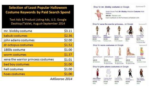 adgooroo-least-popular-halloween-costumes-800x480.jpg