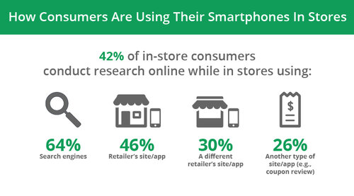 how-digital-connects-shoppers-to-local-stores_articles_03.jpg