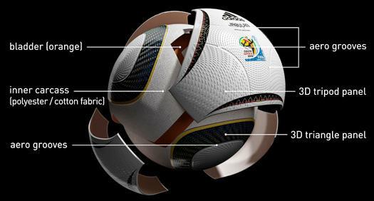 Четыре треугольных элемента дизайна на белом фоне придают мячу свой  неповторимый облик в африканском стиле. И, как фасад Йоханнесбургского  футбольного ... 7a9d19016cf