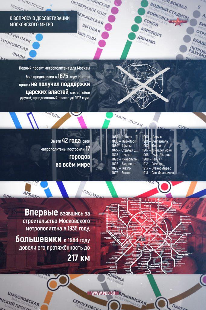20160821-К вопросу о десоветизации московского метро
