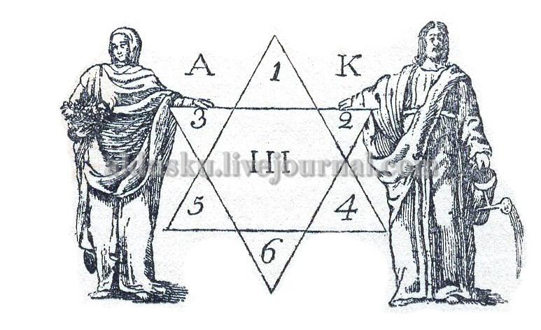 Шестиконечная звезда. Из книги «Братские увещания…» 1784. Рис. на стр. 15