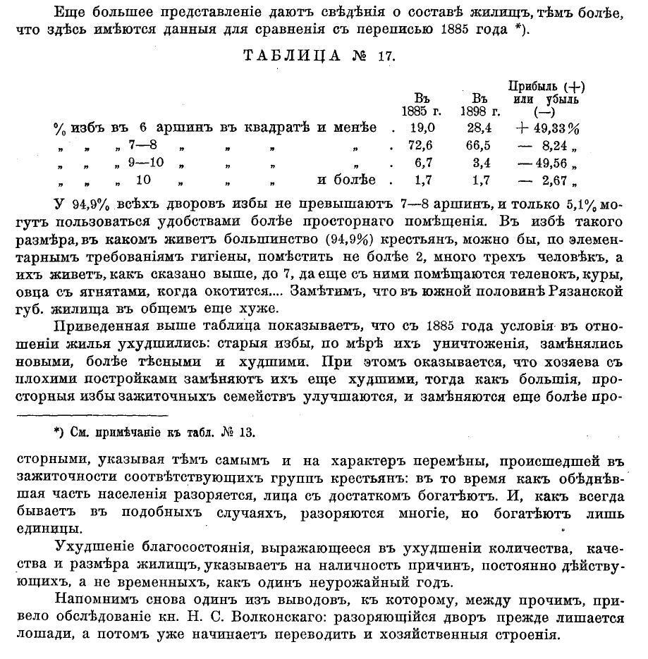 10-10. УХУДШЕНИЕ ЖИЛИЩНЫХ УСЛОВИЙ крестьян Рязанского уезда.JPG
