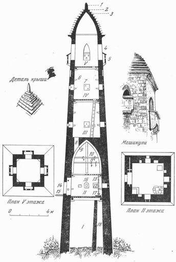 Разрез классической боевой ингушской башни по Щеблыкину